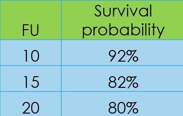 sopravvivenza-1590237026.jpg